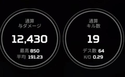 【悲報】ワイ、Apex1000試合やるも平均ダメ200【Apex】