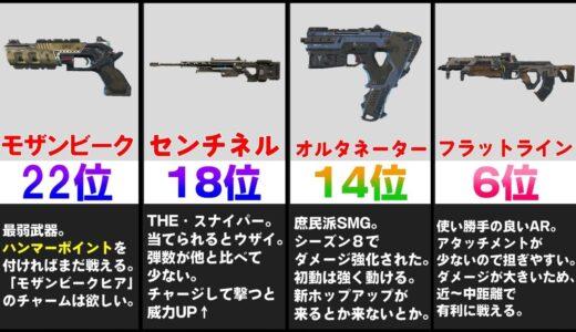 【Apex】武器の調整を全部全盛期にした期間限定モードやりたいよな!