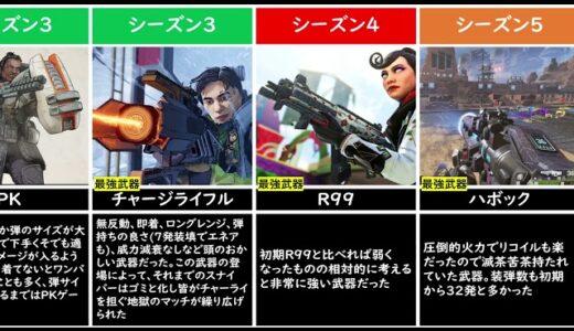 【Apex】最強の武器は一体...各シーズン毎の最強武器をまとめてみたwww