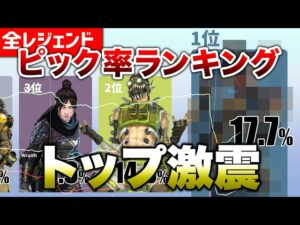 【Apex】最新版!シーズン10 ピック率ランキング!!【BobSappAim】