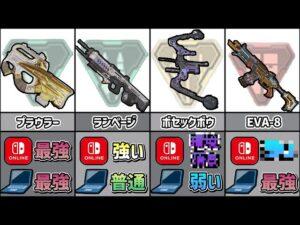 【もはや別ゲー】Switch版とPC版のAPEXの武器tierが全然違う件についてww