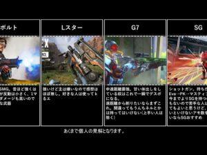 【解説】S10でおすすめの強武器ランキング10選【APEX】
