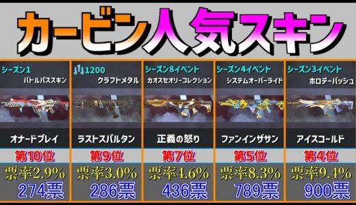 【Apex】R301カービンの人気スキンランキング!!